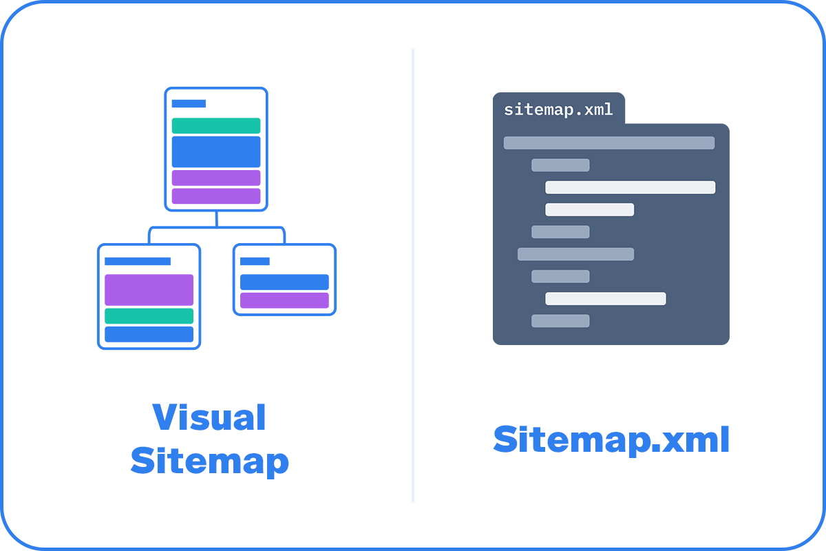 Visual Sitemap, Sitemap.xml — Octopus.do