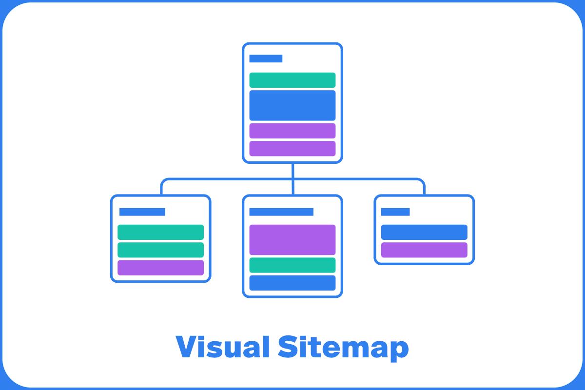 Visual Sitemap — Octopus.do
